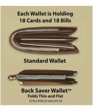 Designer Men's Wallets On Sale