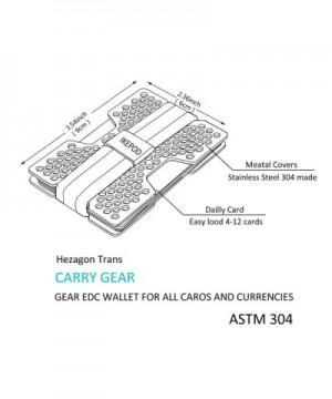 Minimal Slim Gear Carry Wallet by - Front Pocket Credit Card Holder -  Hexagon Trans Stainless Steel - CD1840RAUU5